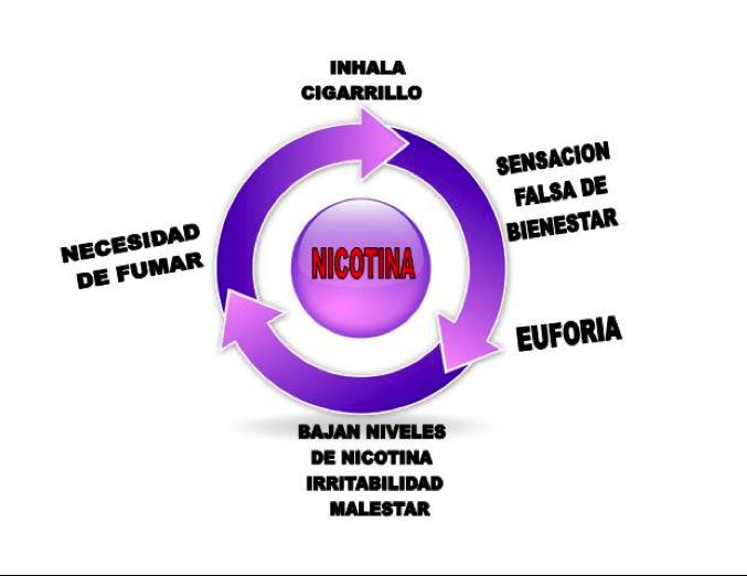 Dejar de fumar con Hipnosis en Tarragona  Reus, Salou, Cambrils